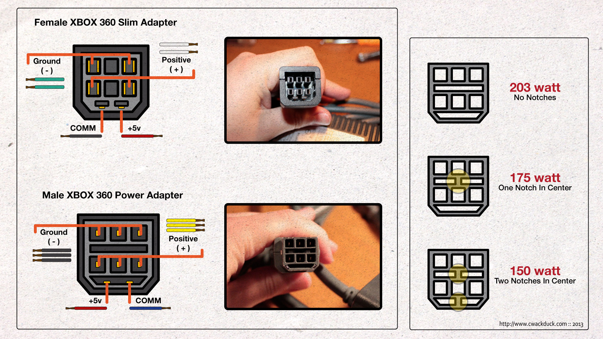 Start By Turning The Power On Adventures In 30 Pin Wiring Diagram This Shows Outs For Both Xbox360 Supply Plug And Xbox